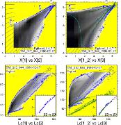 The calibration plot in 4SM